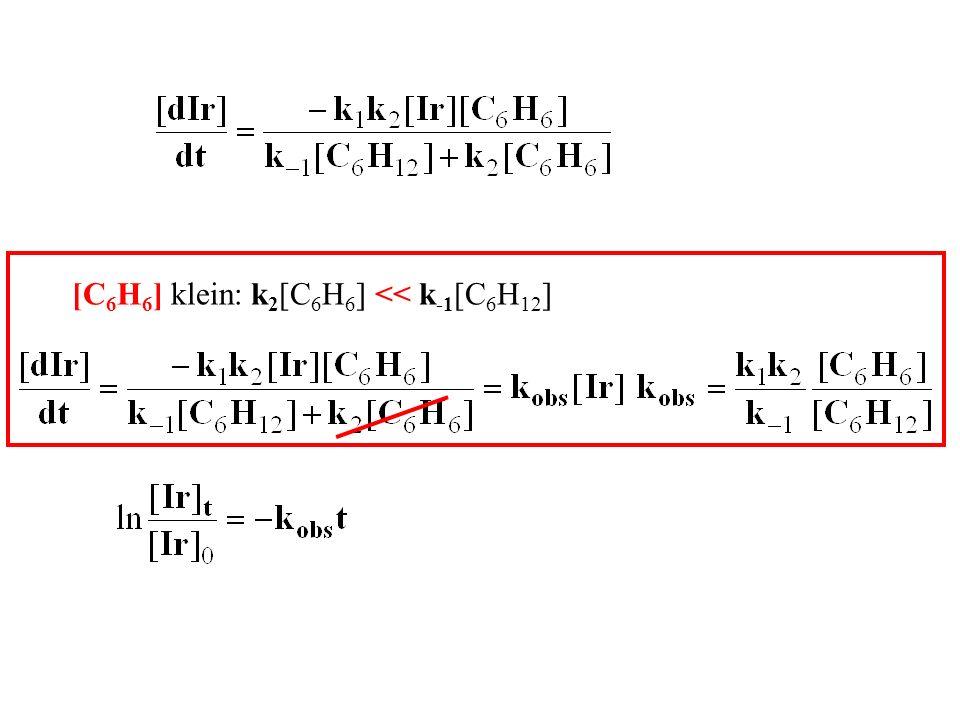 [C6H6] klein: k2[C6H6] << k-1[C6H12]